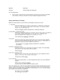 Intensive And Reflexive Pronouns Worksheet Let English Major Reviewer Combined 248pages 4mb Verb Pronoun