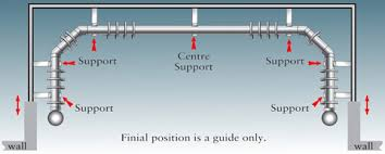 Fitting Curtain Track How To Fit Bay Window Poles