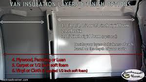 2 Inch Upholstery Foam Video Diy Custom Camper Van Insulation And Upholstery