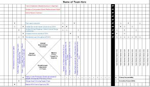 hoshin kanri x matrix template u2013 business performance improvement