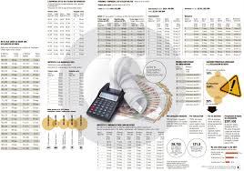 vencimientos renta personas dian 2016 rápido en el calendario tributario de 2016