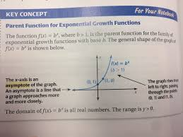7 1 graph exponential growth functions geogebra