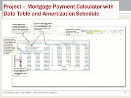 Mortgage Calculator Amortization Table by Chapter 4 Financial Functions Data Tables And Amortization
