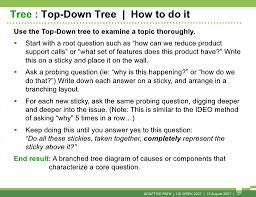tree top down tree