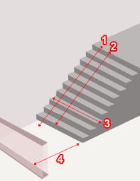 ameriglide horizon standard stair lift by ameriglide