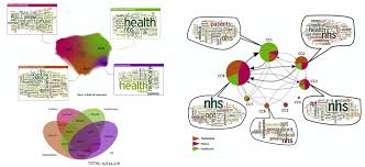 social network analysis for health policy imperial college london