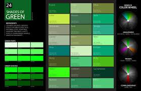 shapely a standard green bottle shades for vert gazon grass green