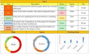 project weekly status report template excel weekly project status report template how to create an effective