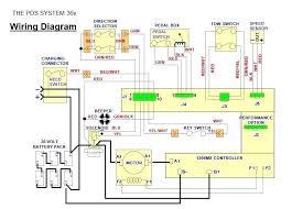 ez wiring diagram ez go golf cart schematics u2022 wiring diagrams