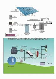 best 10 home solar system captivating home solar power system