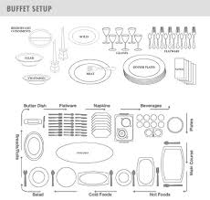 Dining Room Etiquette Table Setting Diagram Extraordinary Dining Room Ideas By Table