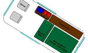 Conversion Van Floor Plans Planning Camper Conversions Campervan Conversion