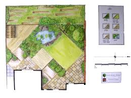 simple garden design plans ideas small pictures garden trends