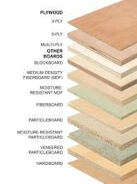 all about the different types of plywood carpentry plywood and