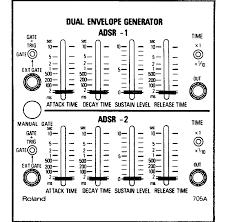 roland system 700 705 envelope clone ua726