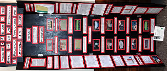 Home Tuition Board Design Advanced Display Board Design And Tips