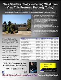 Park Flyers Backyard Flyers by Turn Your Listing Flyer Into A Prospecting Machine Agent Inner
