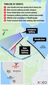 Oroville Ca Map Map See How Oroville Dam Crisis Unfolded Drought Watch Kqed