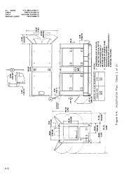 figure 4 4 installation plan