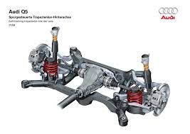 Audi Q5 8 Speed Transmission - audi q5 the performance suv for the active lifestyle