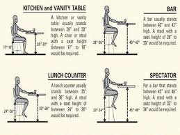 What Is The Height Of A Kitchen Island Body Measurements Ergonomics For Table And Chair Dining Pictures