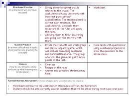 final presentation observation and lesson planning ppt