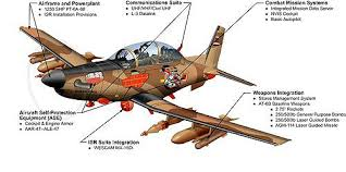 at 6 light attack aircraft at 6b light attack aircraft trainer airforce technology