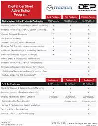 mazda 1 price certified mazda website advertising provider dealer eprocess