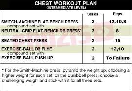Weight Bench Workout Plan Chest Workout Plan Intermediate Level