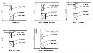 Kitchen Wall Cabinet Plans A Kitchen Soffit Can Fill In The Space Above The Wall Cabinets