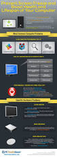 best 25 computer troubleshooting ideas on pinterest buy gaming
