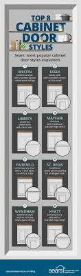 how to clean corners of cabinets top 8 cabinet door styles explained