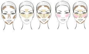how to contour and highlight your face with makeup mugeek vidalondon