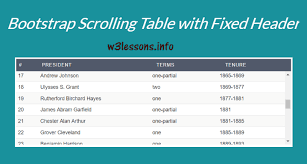 Bootstrap Table Example Bootstrap Fixed Table Header Using Css W3lessons