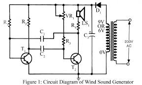 amusing generator wiring schematic diagram of installation of wind