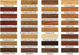kitchen cabinet stain colors on oak stain color chart for kitchen cabinets trendyexaminer