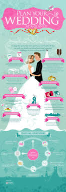 plan your wedding plan your wedding at a glance visual ly