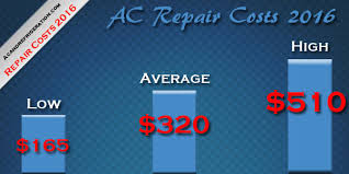 Central Air Conditioning Estimate by 2017 Air Conditioner Repair Costs Average Ac Repair Prices 2016