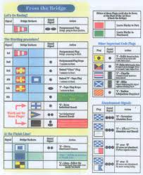 Position Of Flags Club Racing