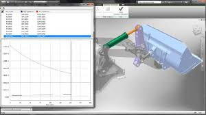 autodesk product design suite autodesk product design suite 2014 overview