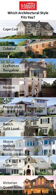 virtual exterior home design rentaldesigns com which architectural style fits you every house has a unique style