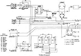 pdf triumph speed 2002 2008 service repair manual 28 pages