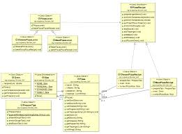 builder pattern in java 8 java pizza lover program with builder pattern of gof code review