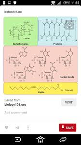 110 best chemistry projects images on pinterest chemistry