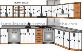 kitchen cabinets details mdf kitchen cabinet buy kitchen cabinet product on alibaba com