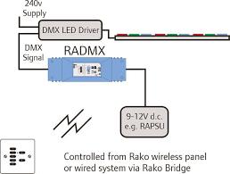 rako wireless led dimmers more methods of dimming led lights