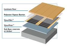 hardwood flooring vysal underfloor heating
