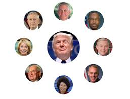 The President S Cabinet Includes Graphic Who U0027s Who In The President U0027s Cabinet With Lesson Plan