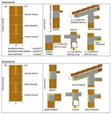 ponte termico davanzale conoscere ed eliminare un ponte termico home design e
