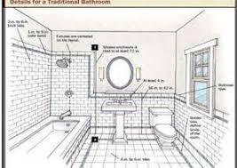 bathroom design template home design and interior ideas contemporary modern styles home